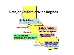 5 Major Regions...